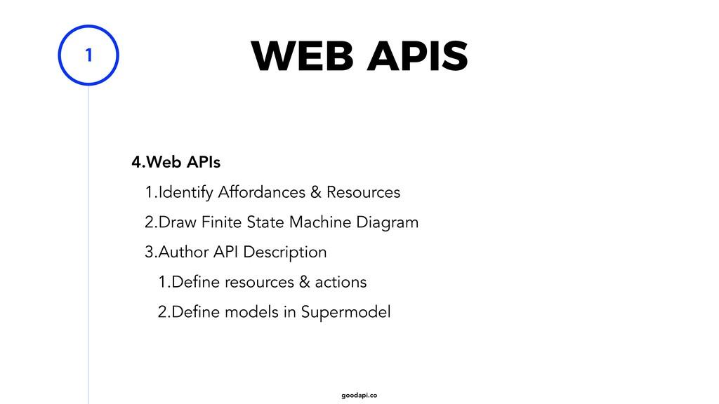 goodapi.co WEB APIS 4.Web APIs 1.Identify Affor...