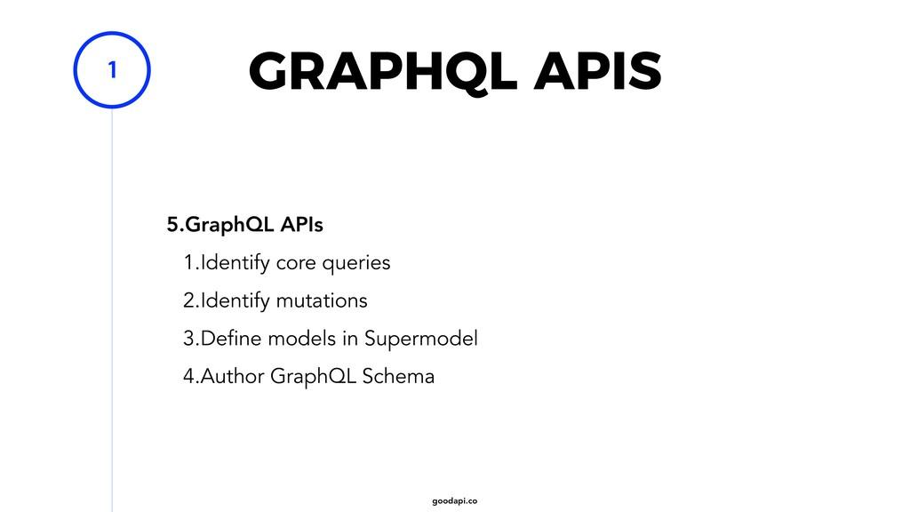 goodapi.co GRAPHQL APIS 5.GraphQL APIs 1.Identi...