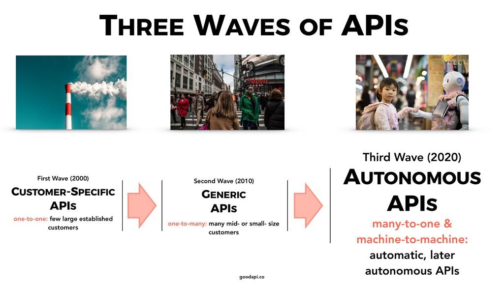 goodapi.co THREE WAVES OF APIS CUSTOMER-SPECIFI...