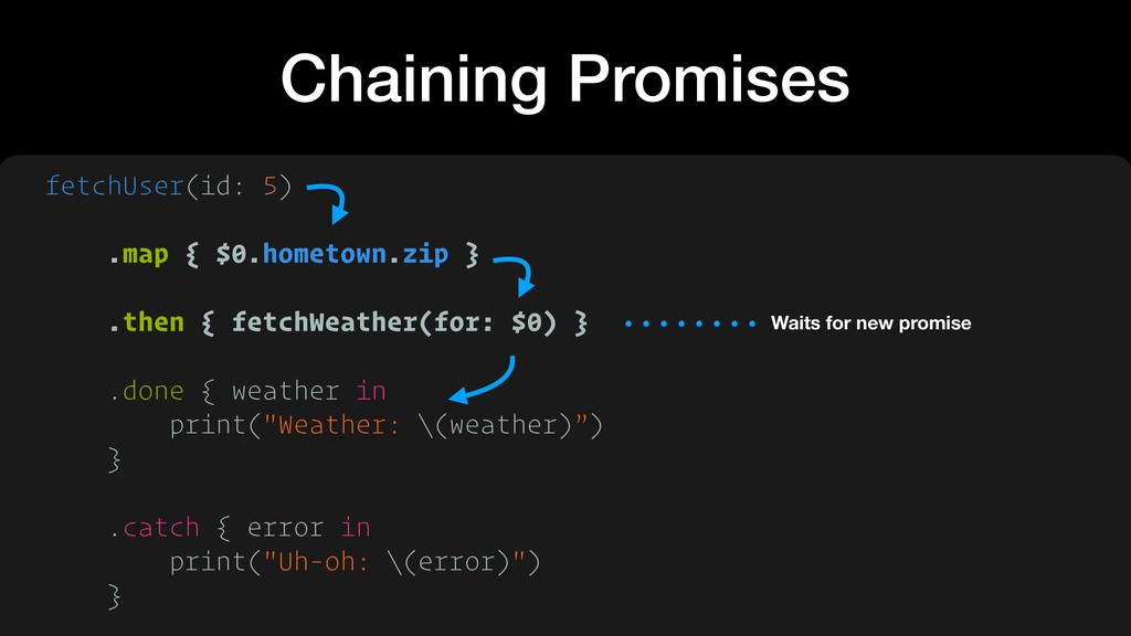 Chaining Promises fetchUser(id: 5) .map { $0.h...