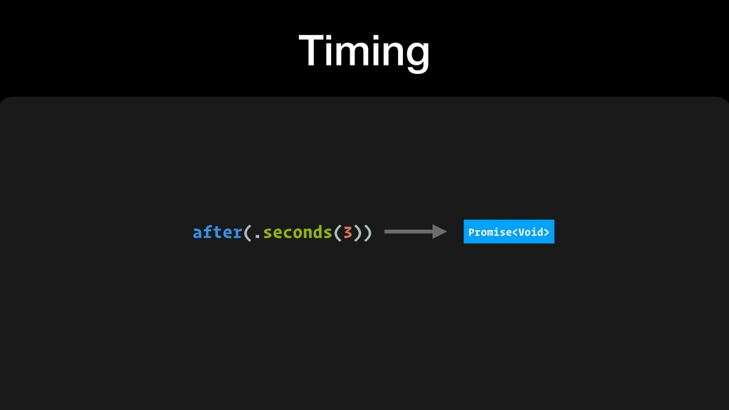 Timing after(.seconds(3)) Promise<Void>