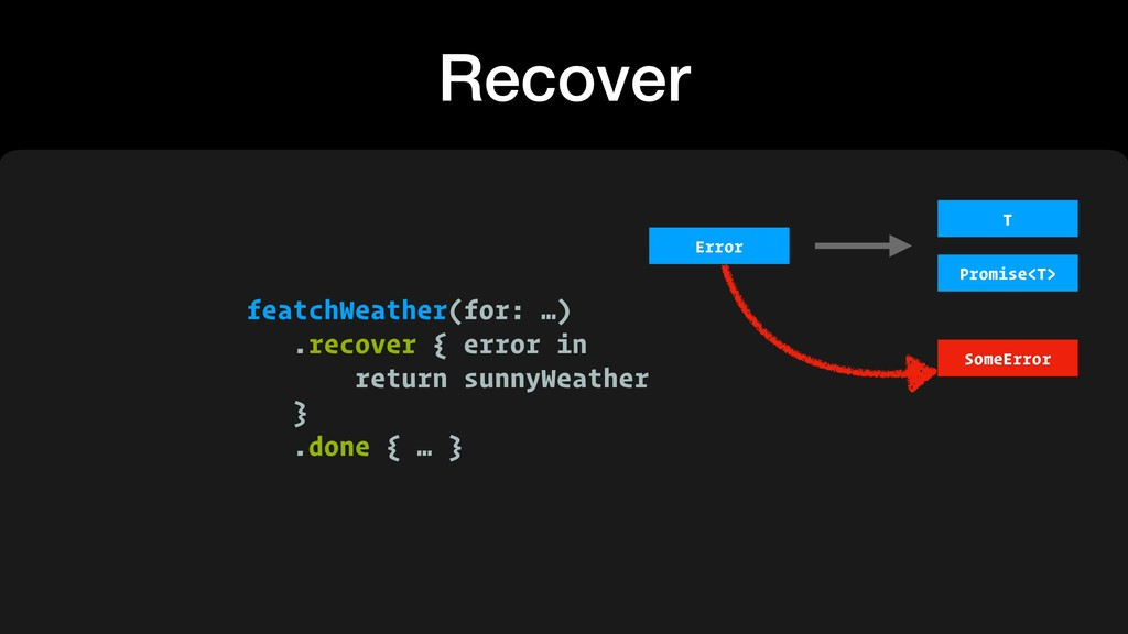 Recover featchWeather(for: …) .recover { error ...