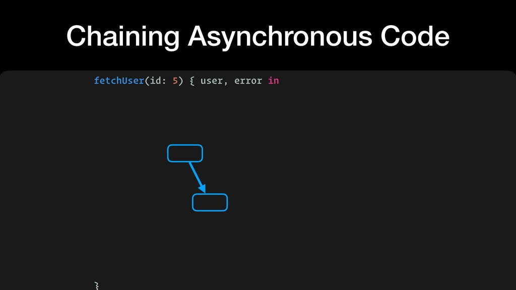 Chaining Asynchronous Code fetchUser(id: 5) { u...