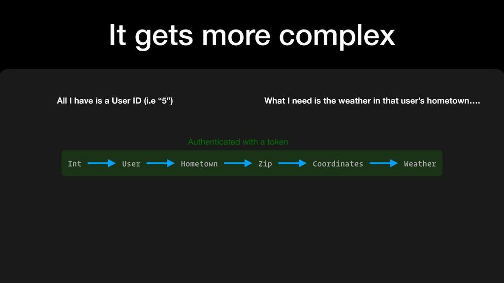 It gets more complex Int User Hometown Zip Coor...