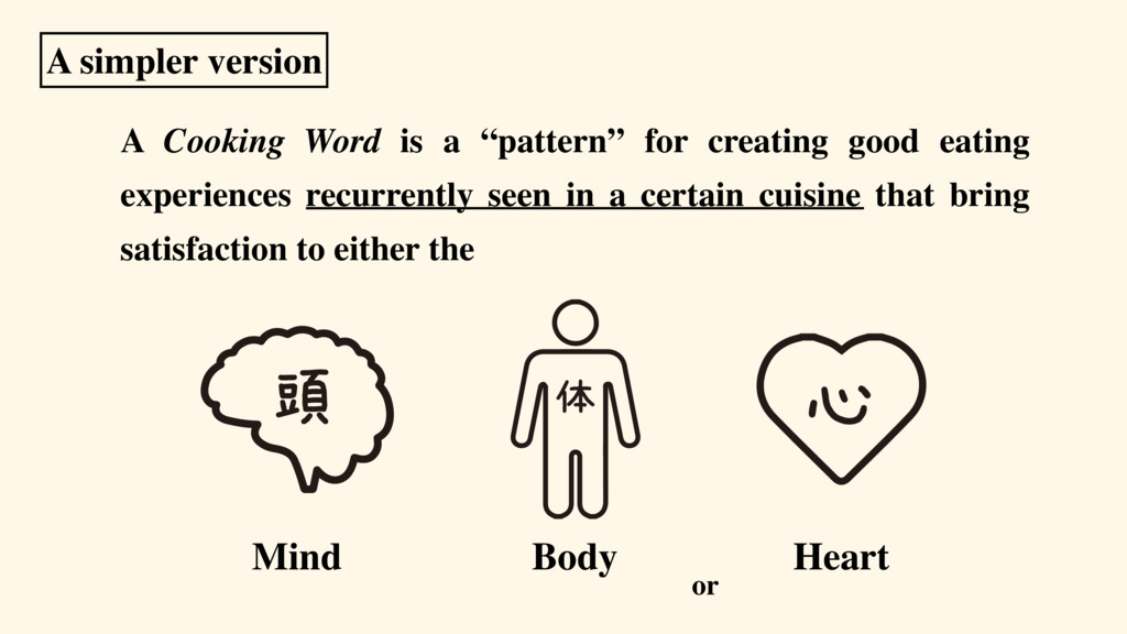 "A Cooking Word is a ""pattern"" for creating good..."