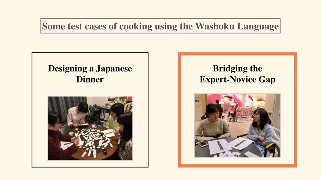 Some test cases of cooking using the Washoku La...