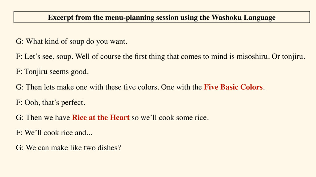 Excerpt from the menu-planning session using th...