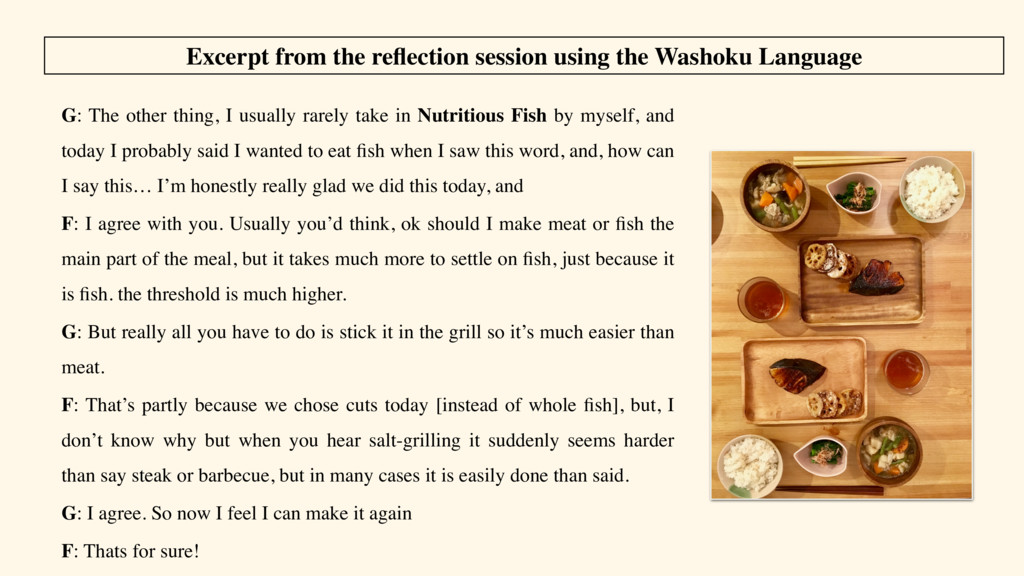 Excerpt from the reflection session using the Wa...