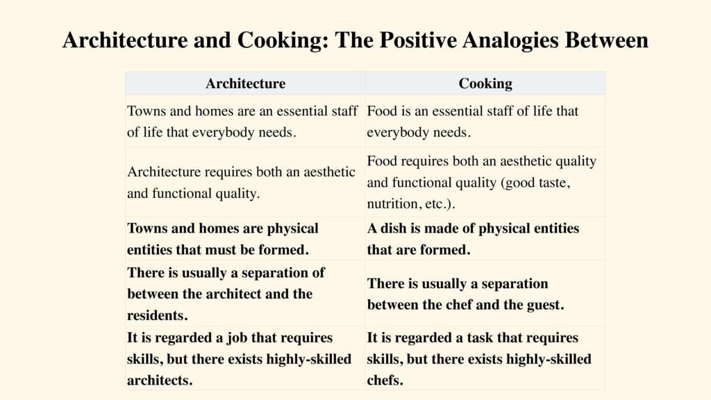 Architecture and Cooking: The Positive Analogie...