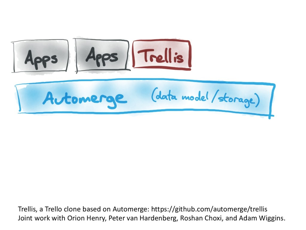 Trellis, a Trello clone based on Automerge: htt...