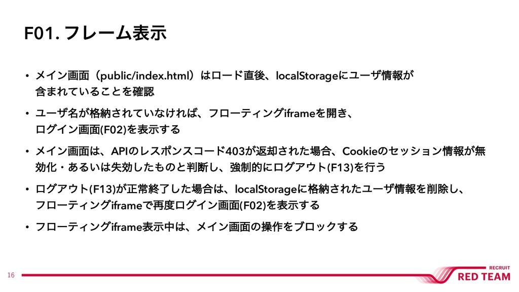 16 • ϝΠϯը໘ʢpublic/index.htmlʣϩʔυޙɺlocalStorag...