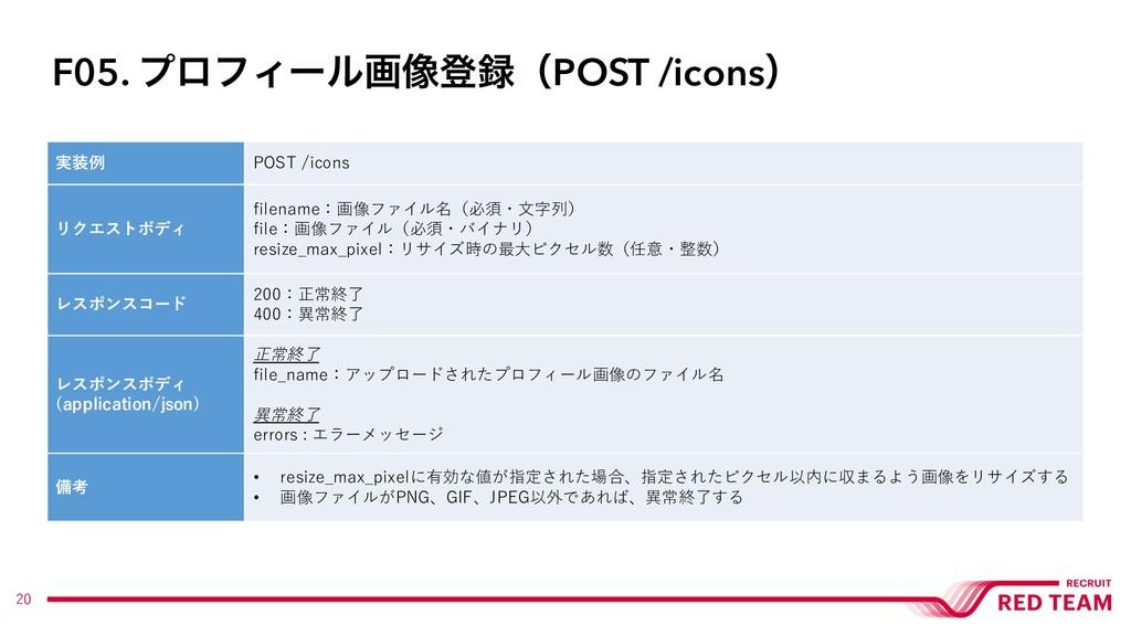 20 実装例 POST /icons リクエストボディ filename:画像ファイル名(必須...