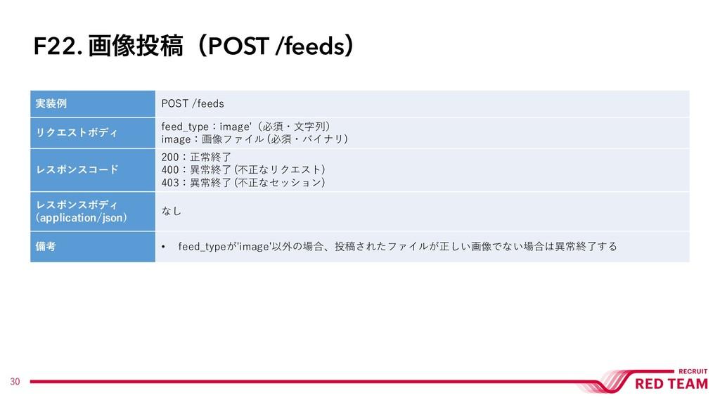 30 実装例 POST /feeds リクエストボディ feed_type:image'(必須...