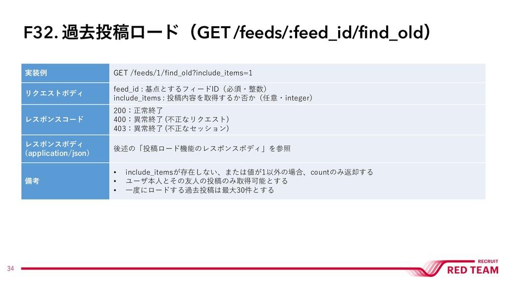 34 実装例 GET /feeds/1/find_old?include_items=1 リク...