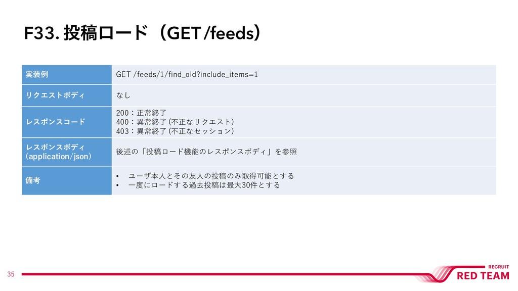 35 実装例 GET /feeds/1/find_old?include_items=1 リク...