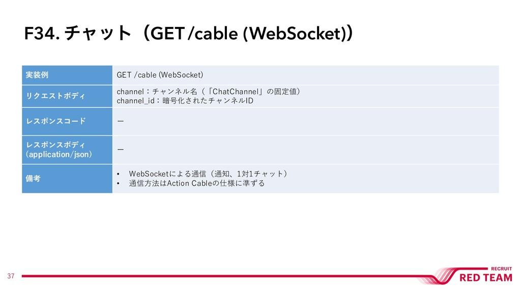37 実装例 GET /cable (WebSocket) リクエストボディ channel:...