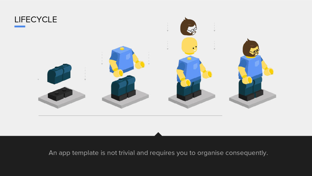 LIFECYCLE An app template is not trivial and re...