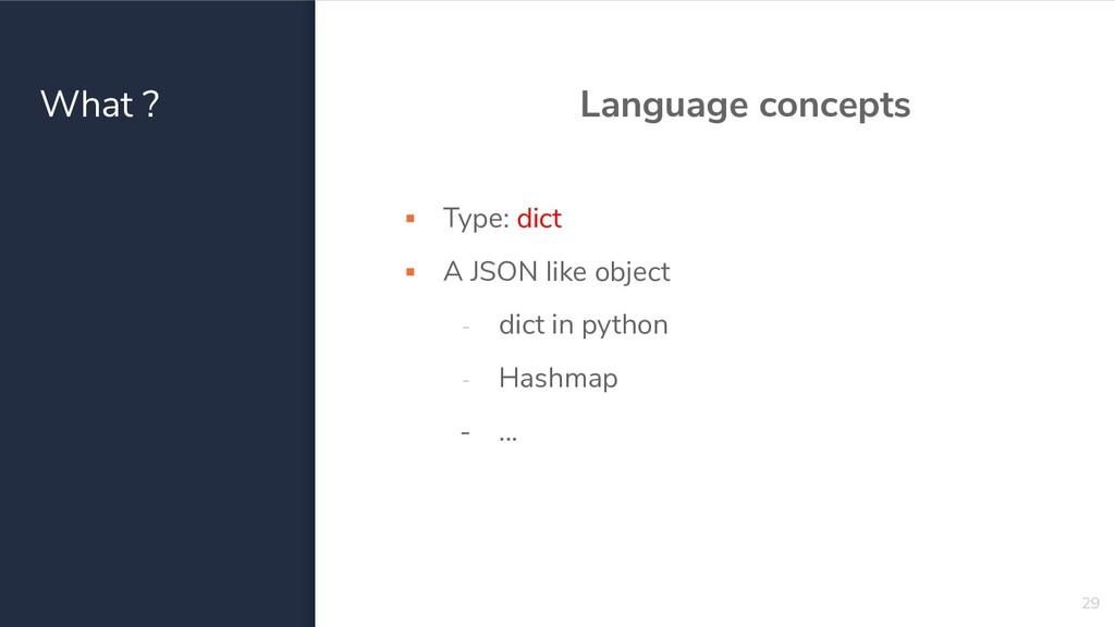 What ? Language concepts ▪ Type: dict ▪ A JSON ...