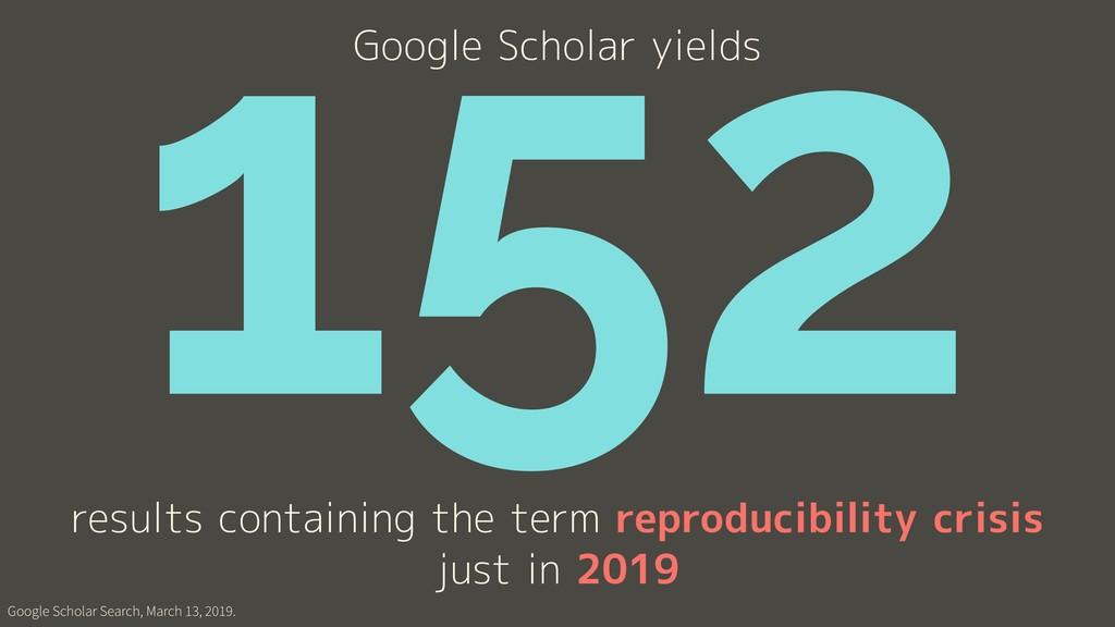 152 Google Scholar Search, March 13, 2019. resu...