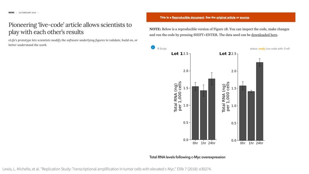 """Lewis, L. Michelle, et al. """"Replication Study: ..."""