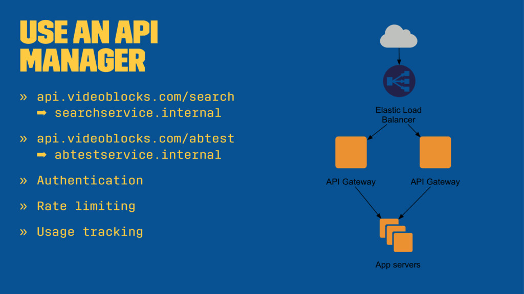 Use an API Manager » api.videoblocks.com/search...