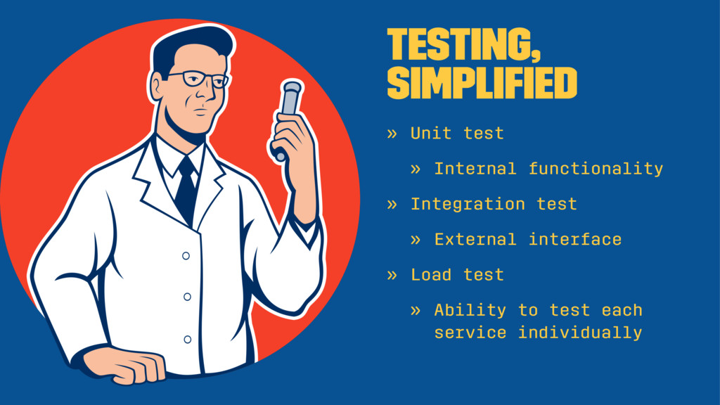 Testing, simplified » Unit test » Internal funct...