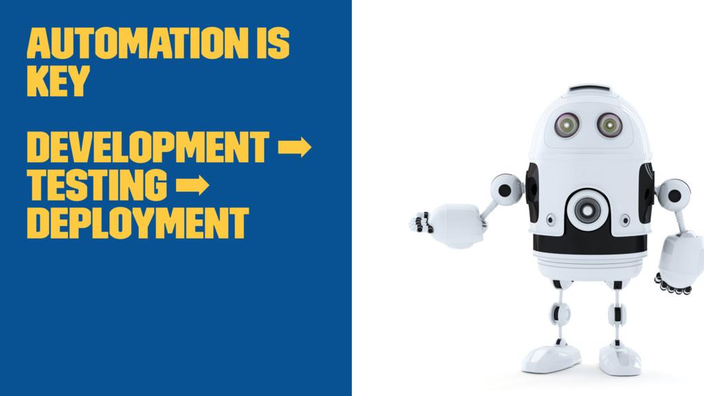 Automation is key Development ➡ testing ➡ deplo...
