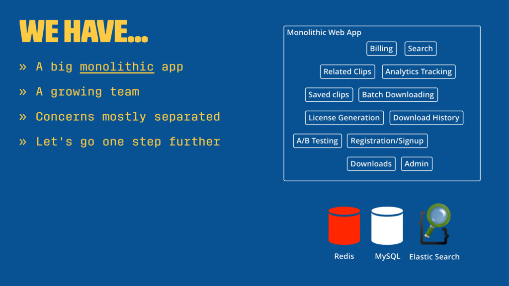 We have... » A big monolithic app » A growing t...