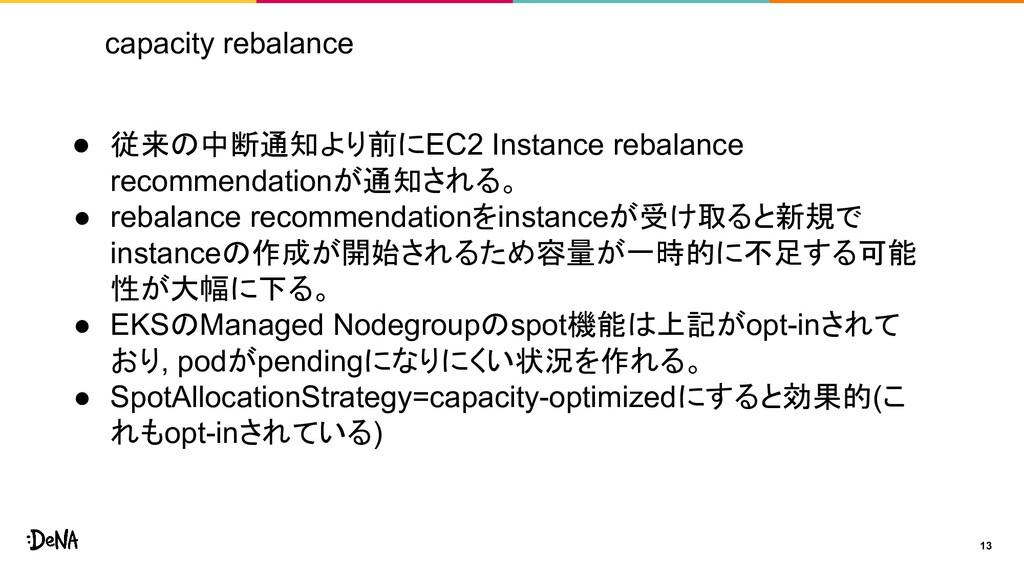 capacity rebalance 13 ● 従来の中断通知より前にEC2 Instance...