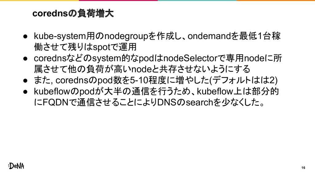 corednsの負荷増大 16 ● kube-system用のnodegroupを作成し、on...