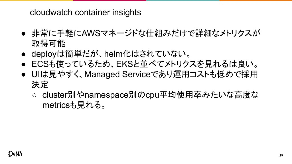 cloudwatch container insights 29 ● 非常に手軽にAWSマネー...