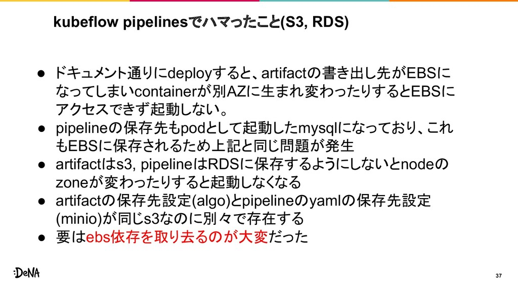 kubeflow pipelinesでハマったこと(S3, RDS) 37 ● ドキュメント通...