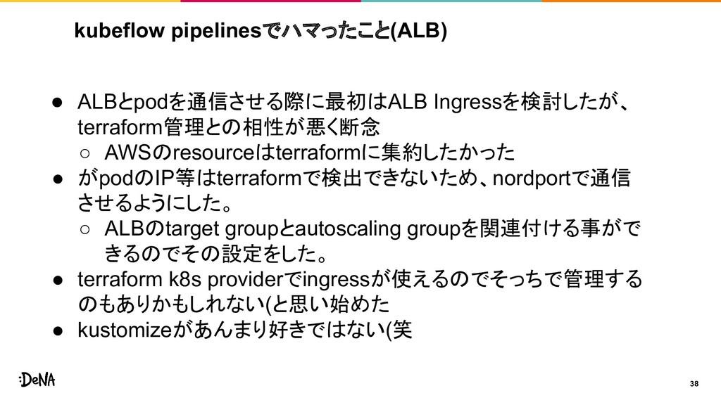 kubeflow pipelinesでハマったこと(ALB) 38 ● ALBとpodを通信さ...