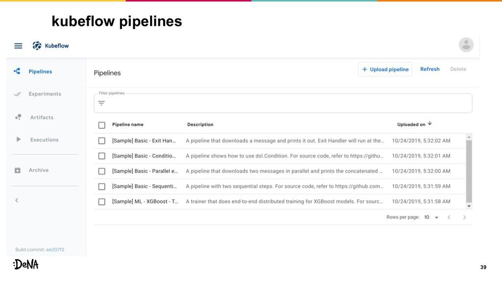 kubeflow pipelines 39