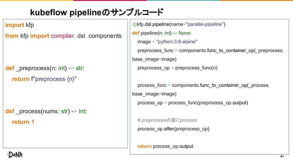 kubeflow pipelineのサンプルコード 41 import kfp from kf...