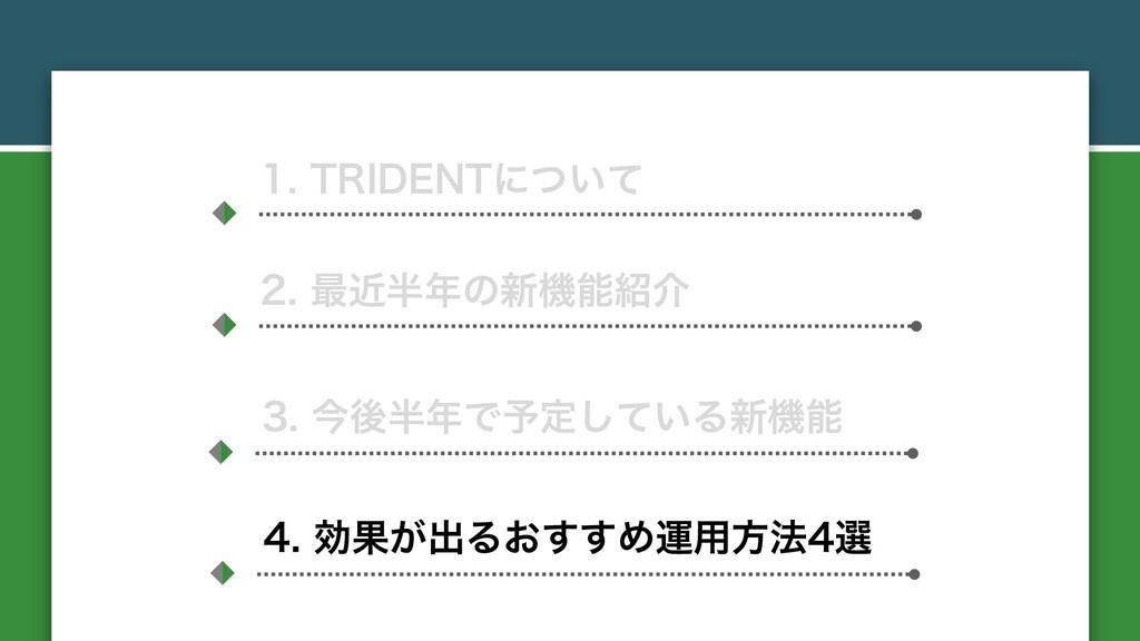 53*%&/5ʹ͍ͭͯ ࠷ۙͷ৽ػհ ࠓޙͰ༧ఆ͍ͯ͠Δ৽ػ ...