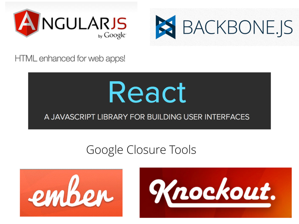 29 Google Closure Tools