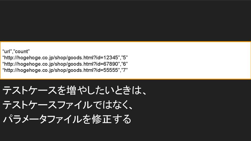 """url"",""count"" ""http://hogehoge.co.jp/shop/goods..."