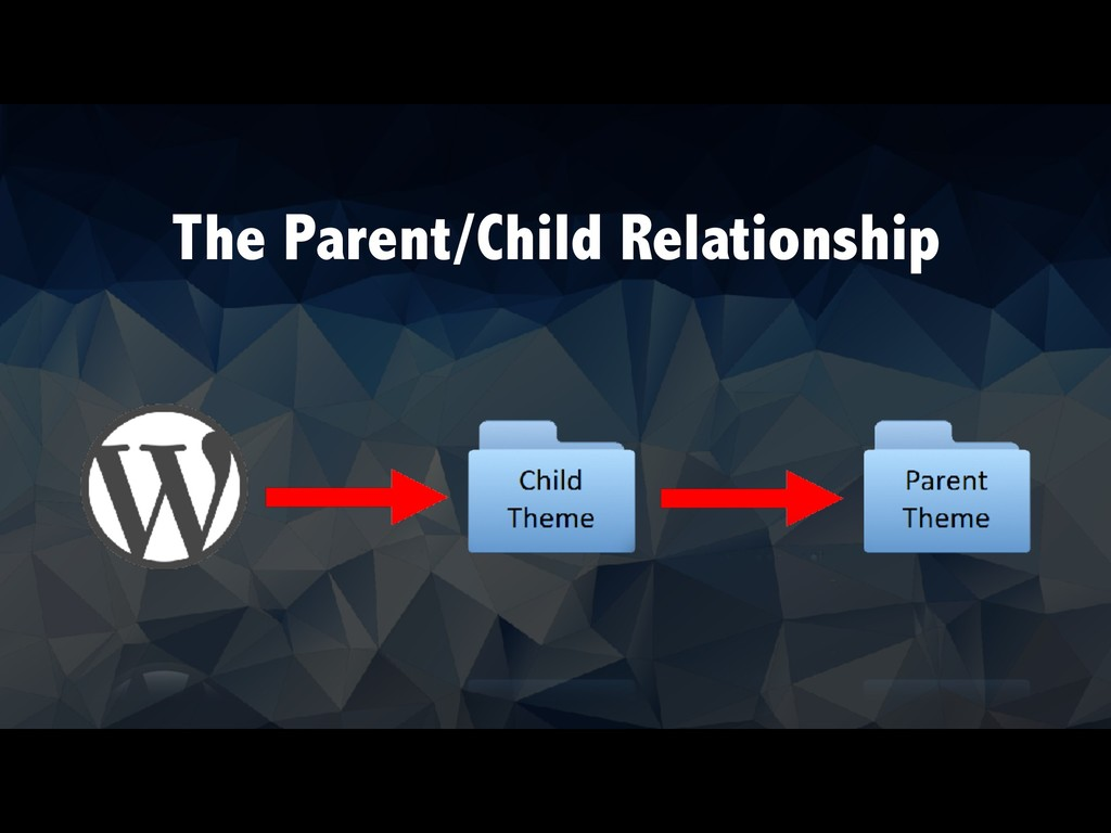 The Parent/Child Relationship