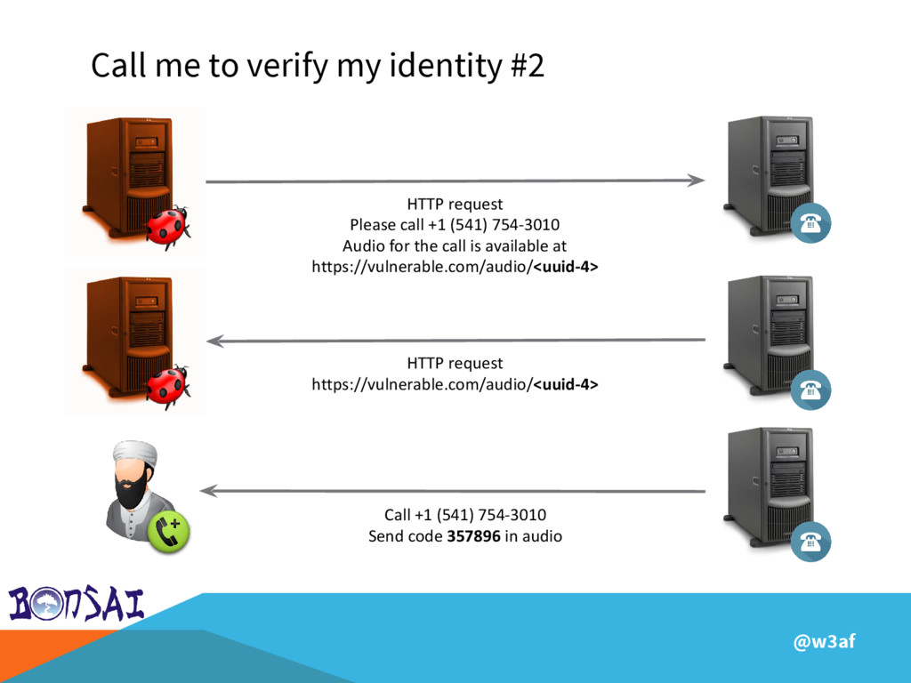 @w3af Call me to verify my identity #2 Call +1 ...