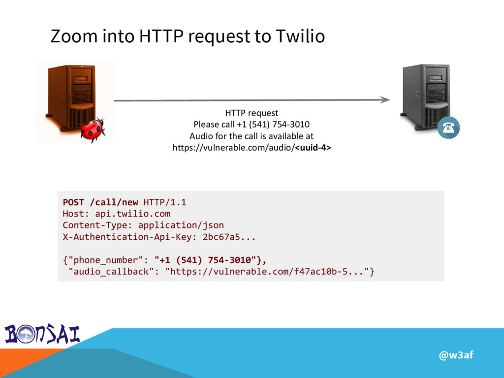 @w3af Zoom into HTTP request to Twilio HTTP req...