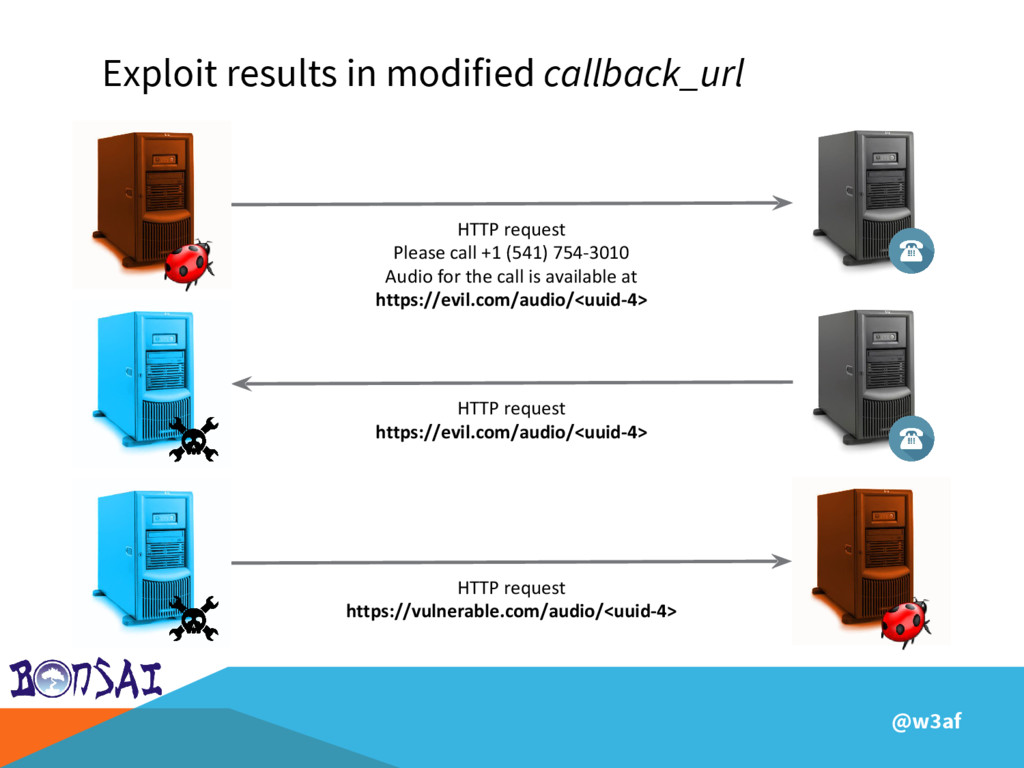 @w3af Exploit results in modified callback_url ...