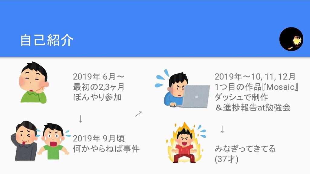 自己紹介 2019年 6月~ 最初の2,3ヶ月 ぼんやり参加  ↓ 2019年 9月頃 何かや...
