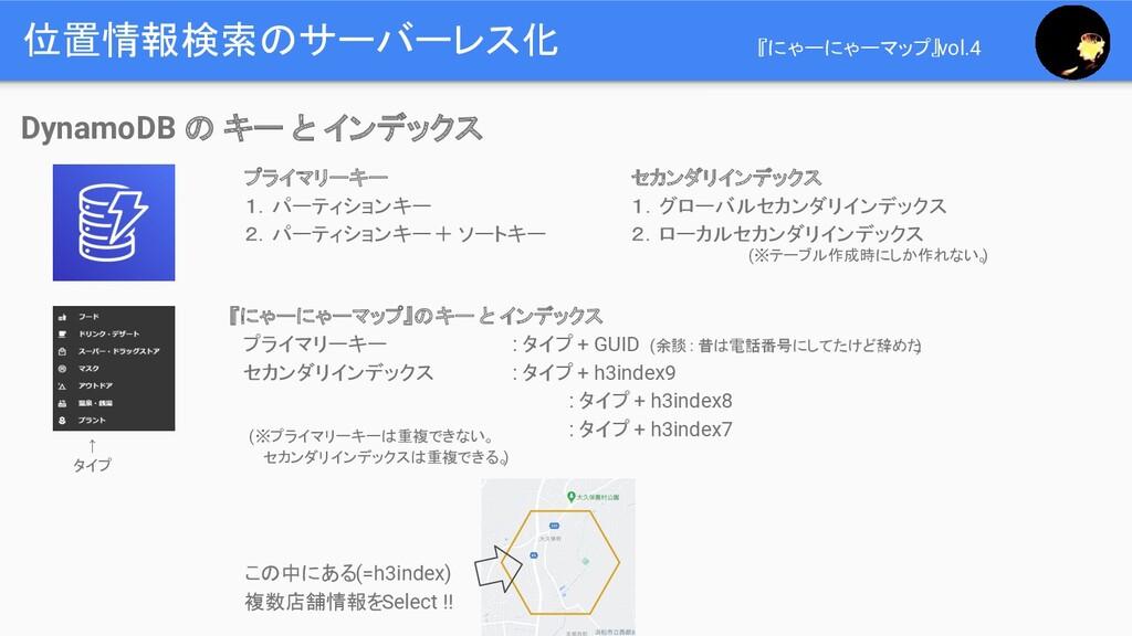 位置情報検索のサーバーレス化 セカンダリインデックス 1.グローバルセカンダリインデックス 2...