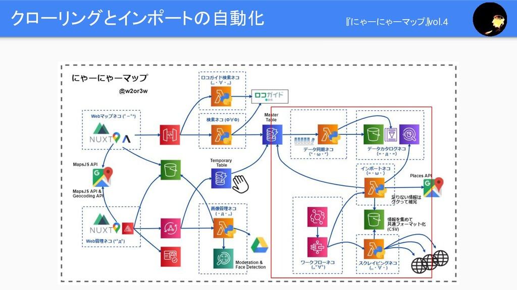 クローリングとインポートの自動化 『にゃーにゃーマップ』vol.4