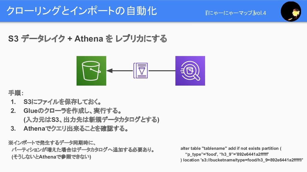 クローリングとインポートの自動化 『にゃーにゃーマップ』vol.4 S3 データレイク + A...