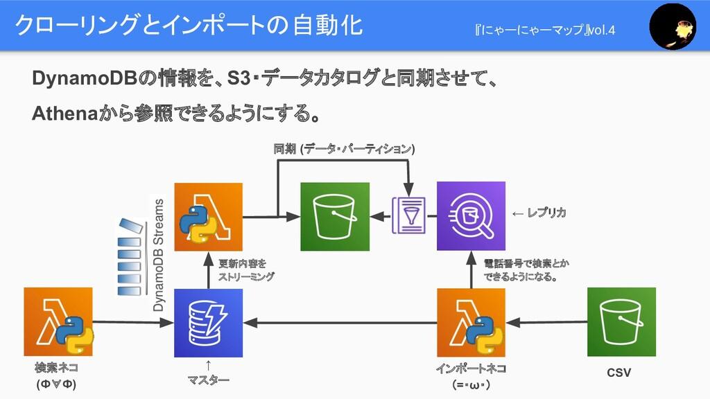 クローリングとインポートの自動化 『にゃーにゃーマップ』vol.4 CSV DynamoDBの...