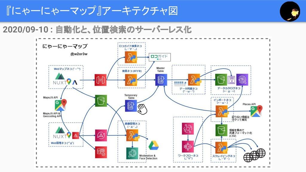 『にゃーにゃーマップ』アーキテクチャ図 2020/09-10 : 自動化と、位置検索のサーバー...