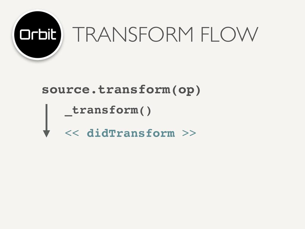 TRANSFORM FLOW source.transform(op) _transform(...