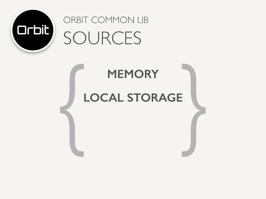 { } MEMORY LOCAL STORAGE ORBIT COMMON LIB  SOU...